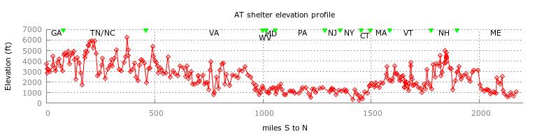 Appalachian Trail Shelters - Appalachian trail shelters map